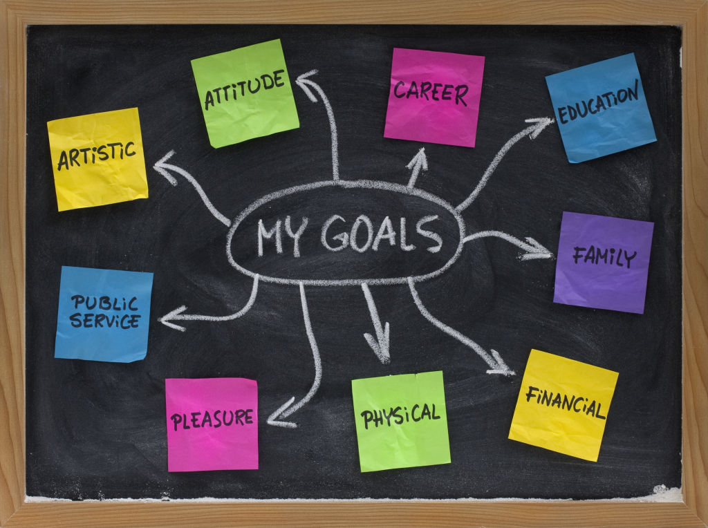 Create a list of your goals